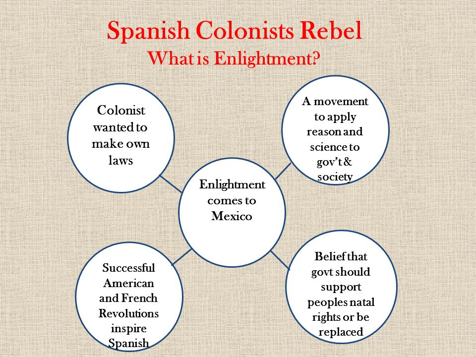 Spanish Colonists Rebel What is Enlightment? A movement to apply reason and science to gov't & society Colonist wanted to make own laws Belief that go