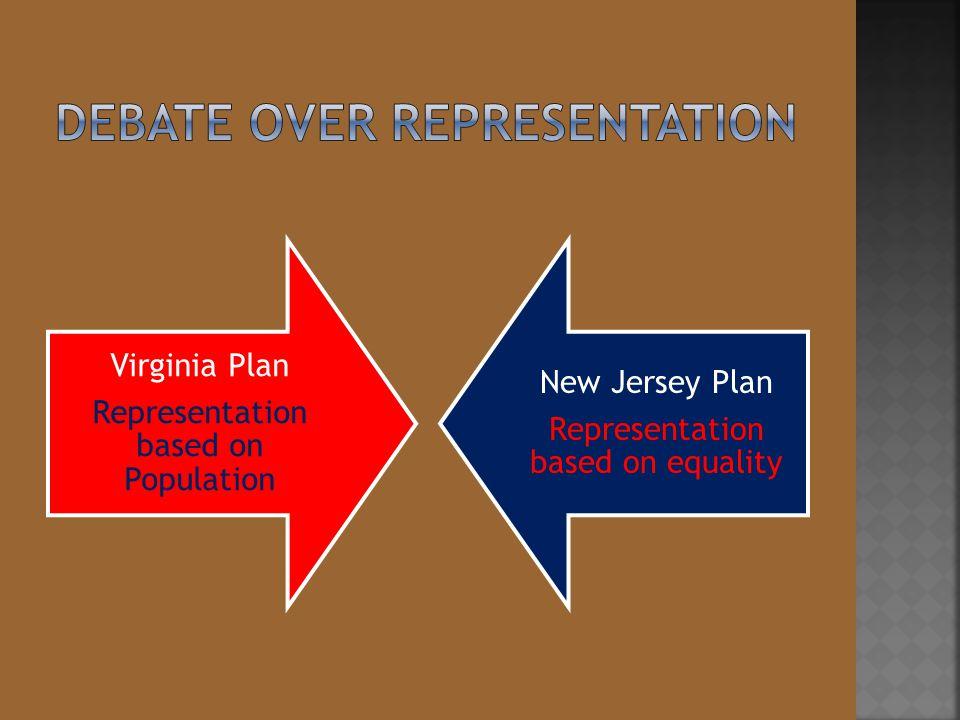 Virginia Plan Representation based on Population New Jersey Plan Representation based on equality