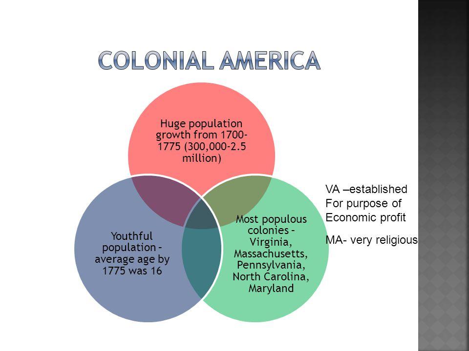Huge population growth from 1700- 1775 (300,000-2.5 million) Most populous colonies – Virginia, Massachusetts, Pennsylvania, North Carolina, Maryland