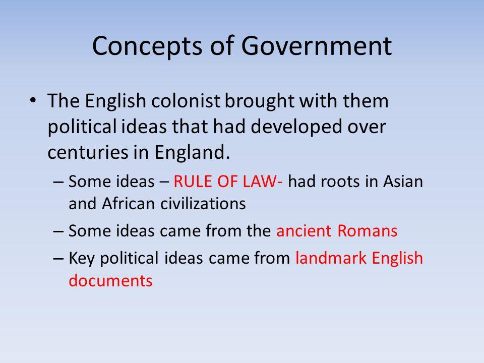 Homework Questions Define the concept of representative government.