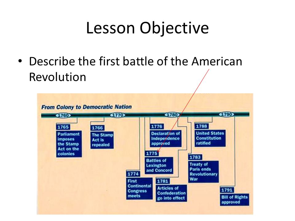 Lesson Objective Describe the first battle of the American Revolution