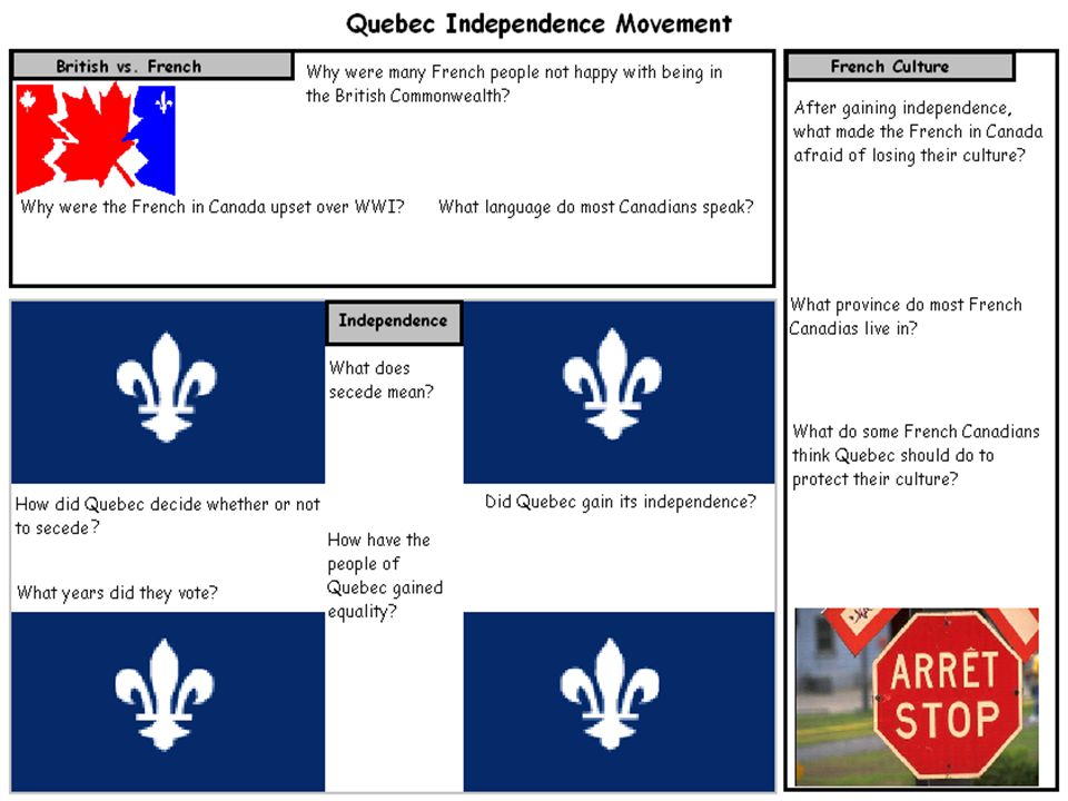 Quebec's Independence Even though Quebec did not secede from Canada they have achieved equality with British Canada.