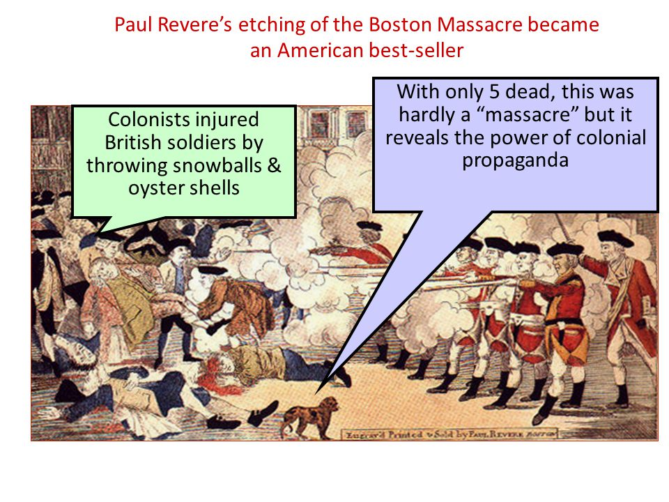 Paul Revere's etching of the Boston Massacre became an American best-seller Colonists injured British soldiers by throwing snowballs & oyster shells W