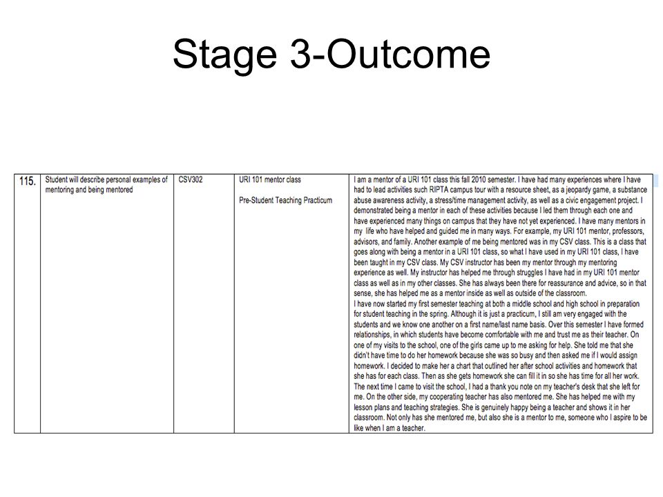 Stage 3-Outcome