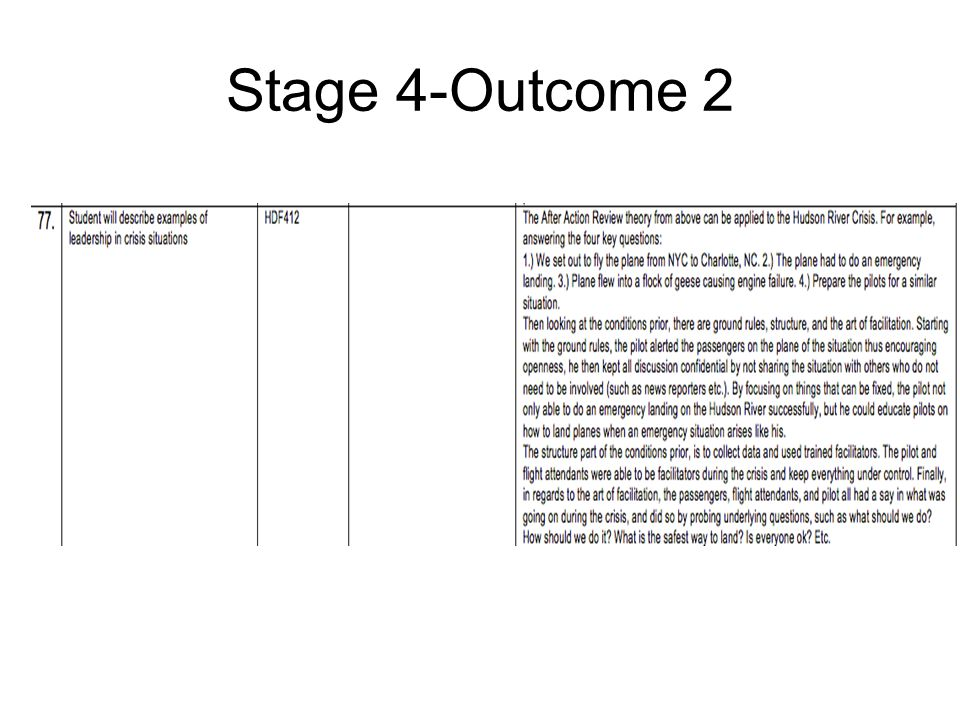 Stage 4-Outcome 2