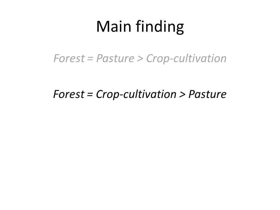 Main finding Forest = Pasture > Crop-cultivation Forest = Crop-cultivation > Pasture