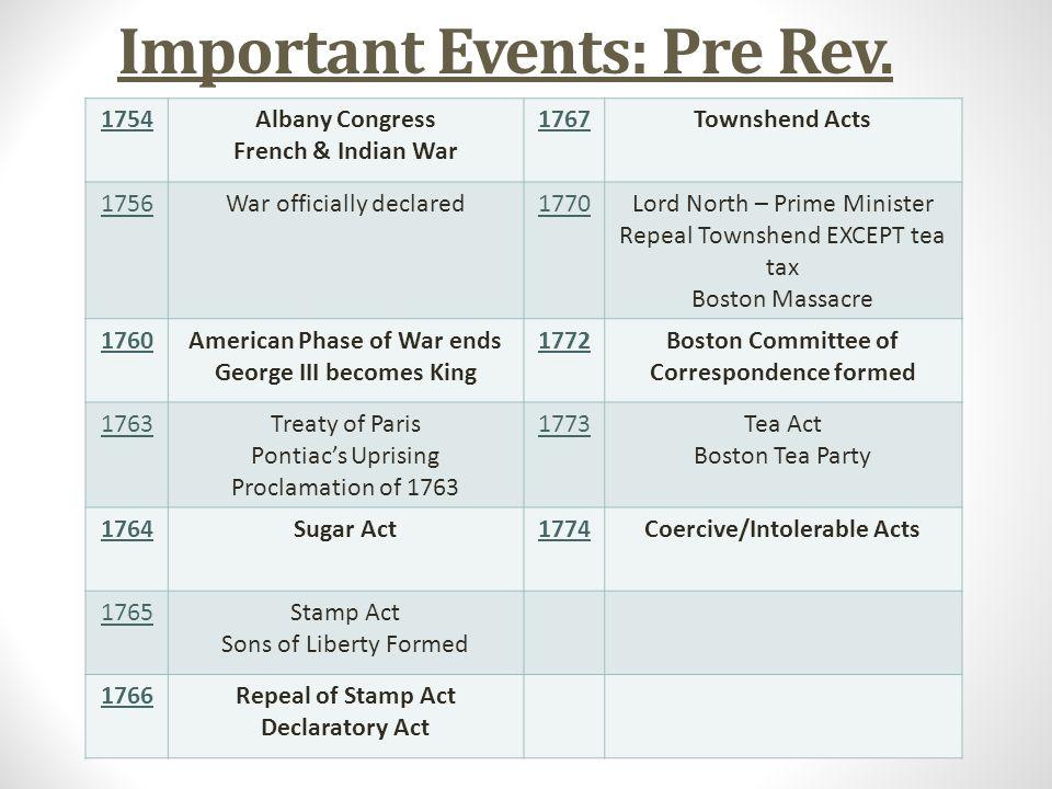 Important Events: Pre Rev.