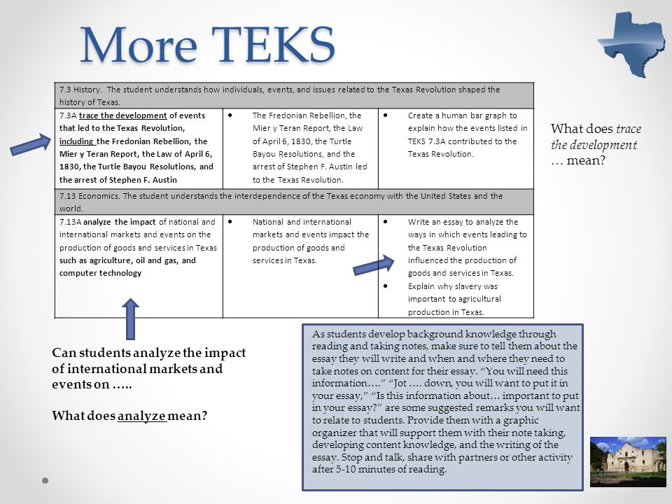 TEKS: Look at the TEKS verb, words, phrases… Do you understand what students need to master.