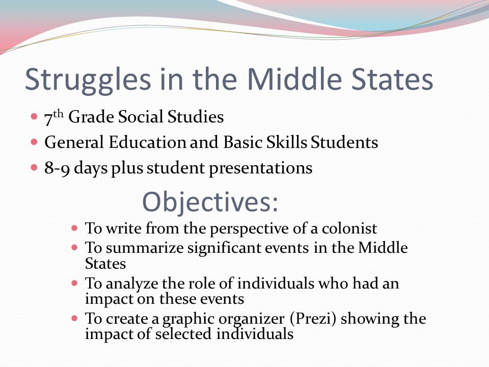 Struggles in the Middle States 7 th Grade Social Studies General Education and Basic Skills Students 8-9 days plus student presentations To write from the perspective of a colonist To summarize significant events in the Middle States To analyze the role of individuals who had an impact on these events To create a graphic organizer (Prezi) showing the impact of selected individuals Objectives: