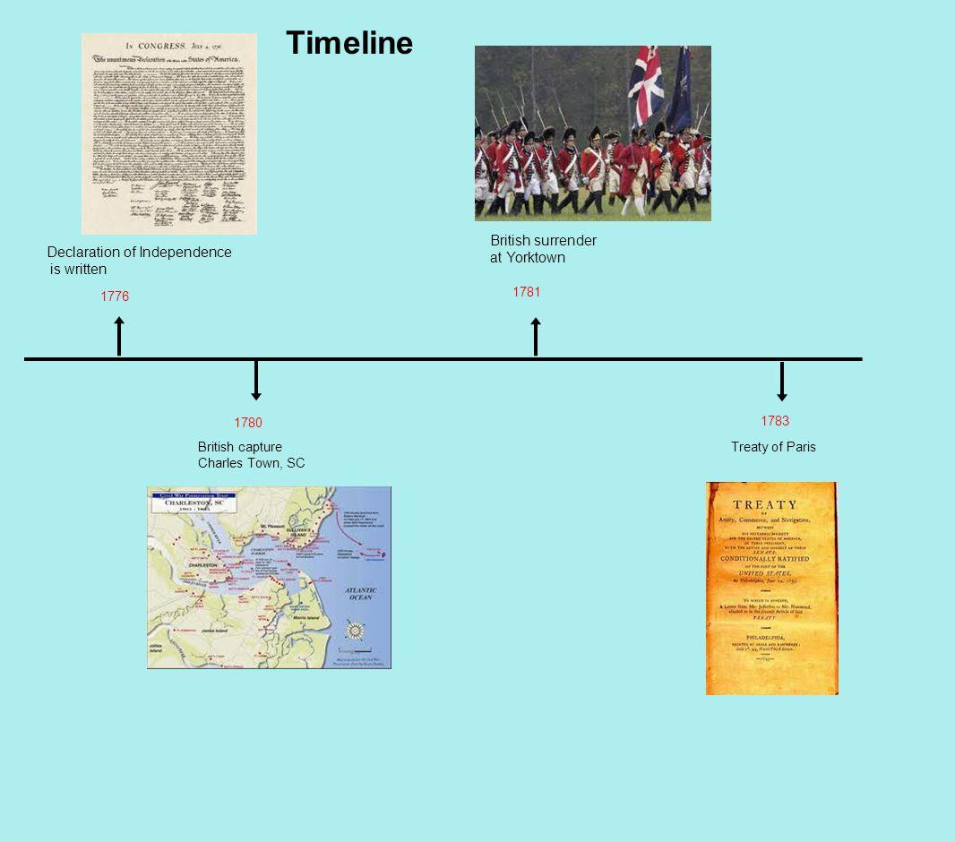 Timeline 1783 Treaty of Paris 1776 Declaration of Independence is written British capture Charles Town, SC 1780 British surrender at Yorktown 1781