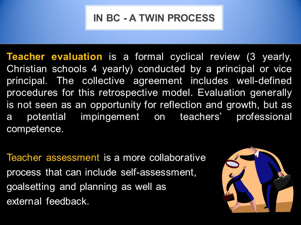 Teacher evaluation is a formal cyclical review (3 yearly, Christian schools 4 yearly) conducted by a principal or vice principal.