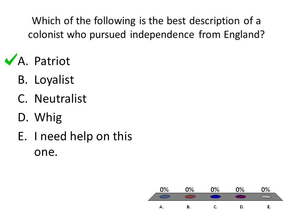 Which of the following is the best description of a colonist who pursued independence from England? A.Patriot B.Loyalist C.Neutralist D.Whig E.I need