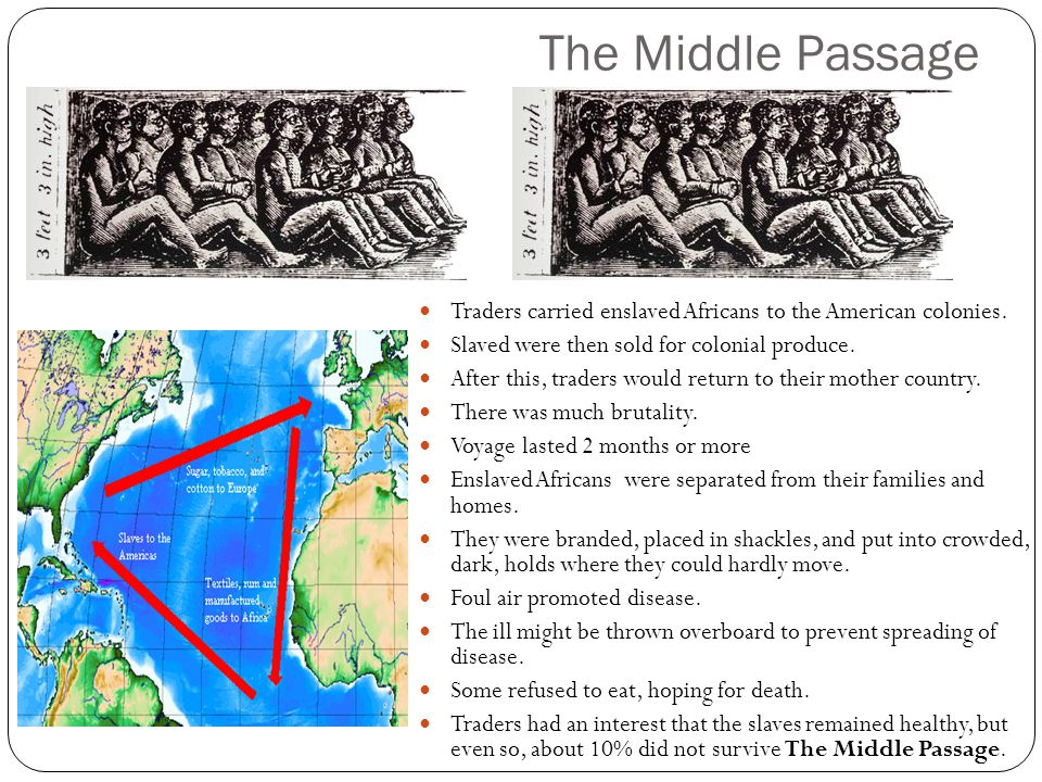 The Middle Passage Traders carried enslaved Africans to the American colonies.