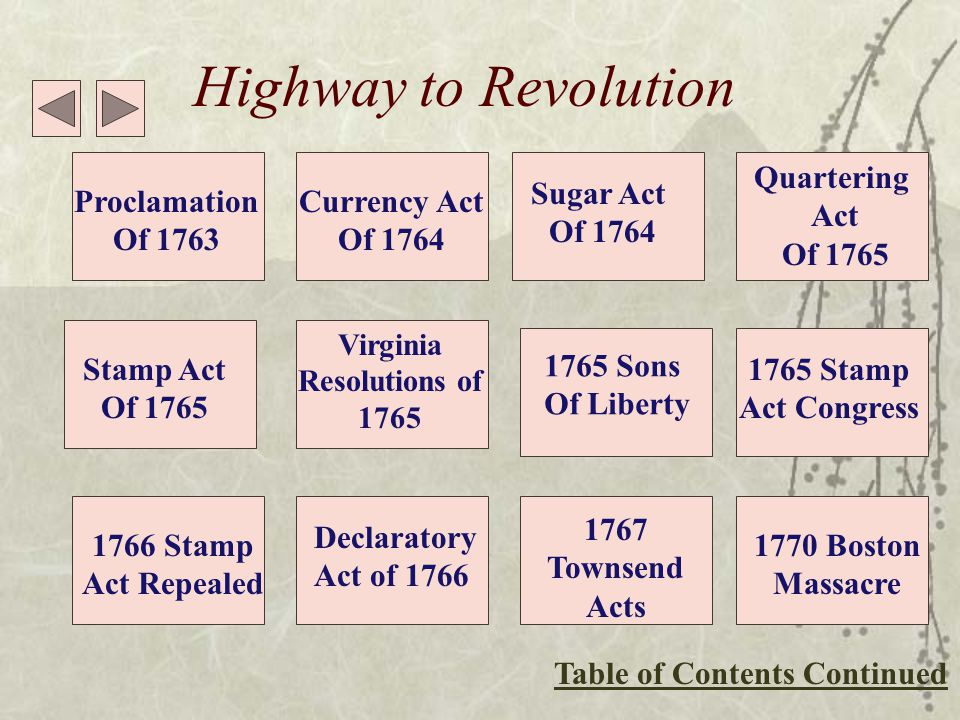 Highway to Revolution 1770 Repeal Of Townsend Acts 1772 Committees of Correspondence 1773 Tea Act 1773 Boston Tea Party 1774 Intolerable Acts 1774 Quebec Act 1774 First Continental Congress Table of Contents