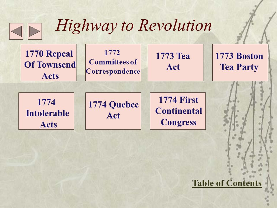 Highway to Revolution  Proclamation of 1763 Proclamation of 1763 –All lands west of the Appalachians reserved for Indians.
