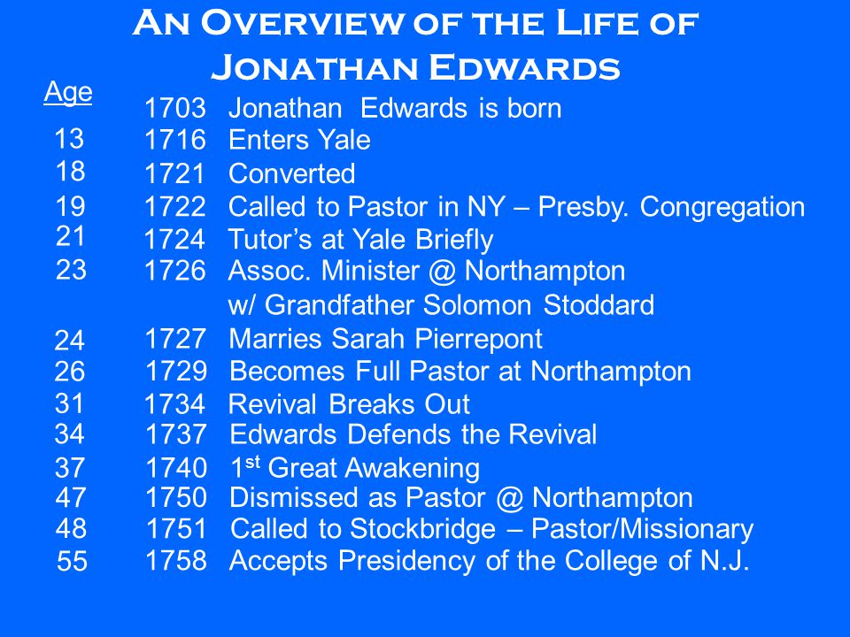 Age 1703Jonathan Edwards is born 1716Enters Yale 1722Called to Pastor in NY – Presby.