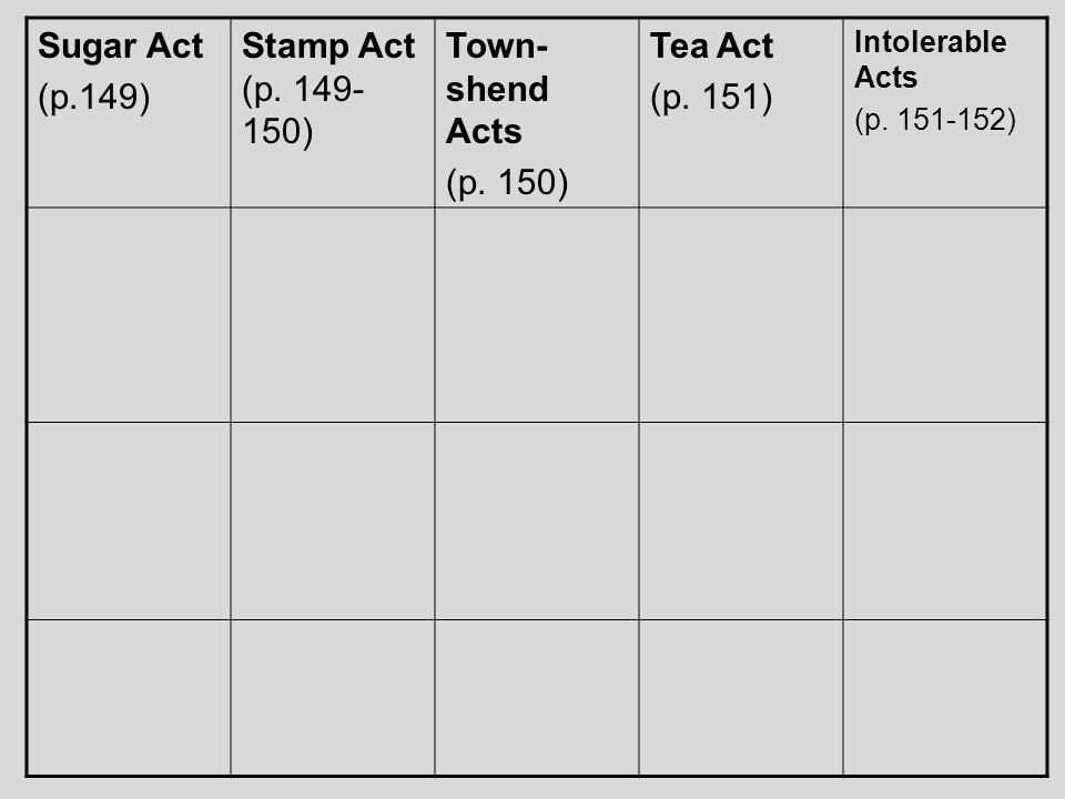 Sugar Act (p.149) Stamp Act (p. 149- 150) Town- shend Acts (p. 150) Tea Act (p. 151) Intolerable Acts (p. 151-152)