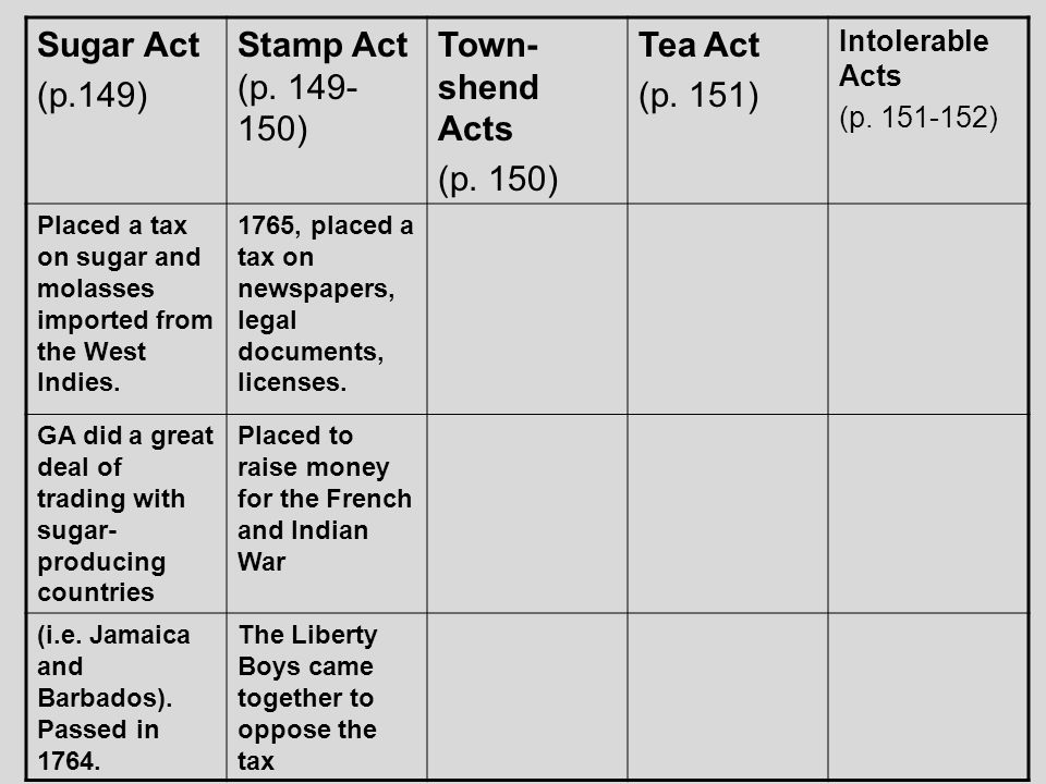 Sugar Act (p.149) Stamp Act (p. 149- 150) Town- shend Acts (p. 150) Tea Act (p. 151) Intolerable Acts (p. 151-152) Placed a tax on sugar and molasses