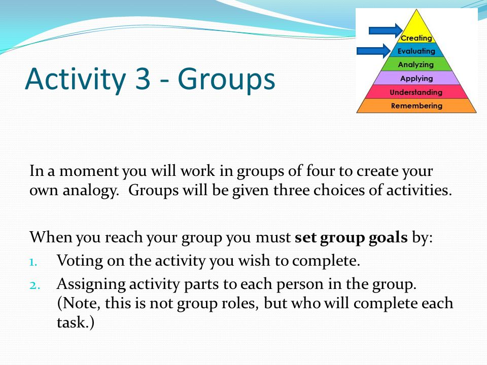 Activity 3 - Groups In a moment you will work in groups of four to create your own analogy.