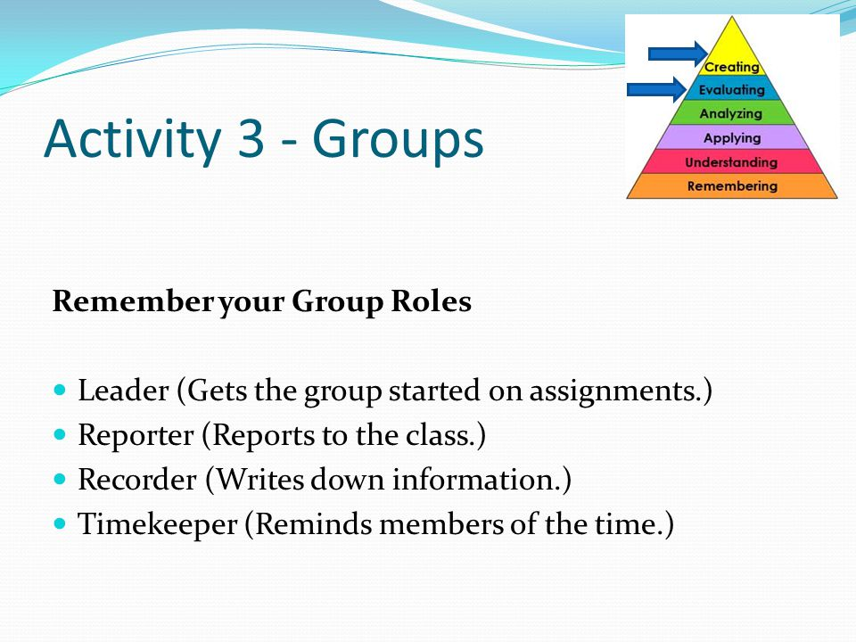 Activity 3 - Groups Remember your Group Roles Leader (Gets the group started on assignments.) Reporter (Reports to the class.) Recorder (Writes down information.) Timekeeper (Reminds members of the time.)