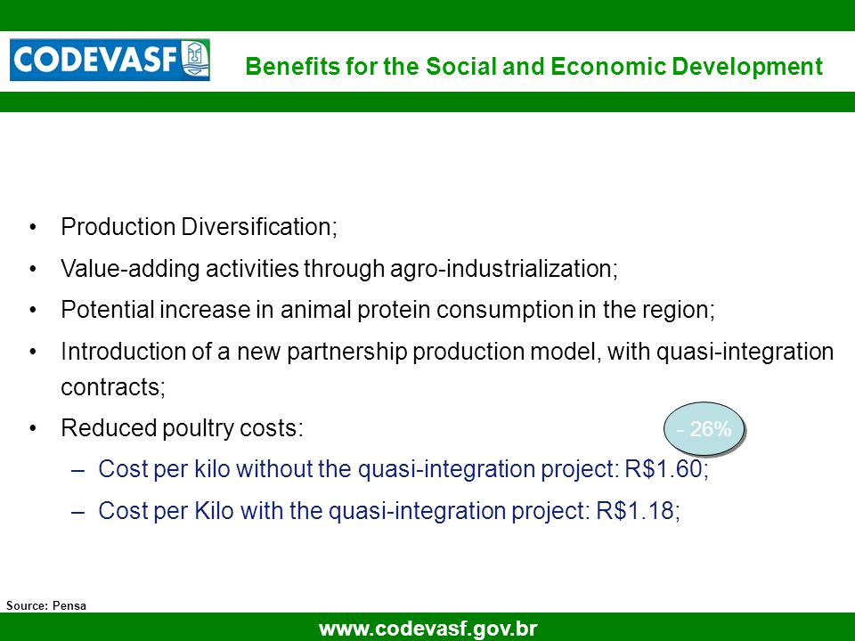 21 www.codevasf.gov.br Source: Pensa Production Diversification; Value-adding activities through agro-industrialization; Potential increase in animal protein consumption in the region; Introduction of a new partnership production model, with quasi-integration contracts; Reduced poultry costs: –Cost per kilo without the quasi-integration project: R$1.60; –Cost per Kilo with the quasi-integration project: R$1.18; - 26% Benefits for the Social and Economic Development