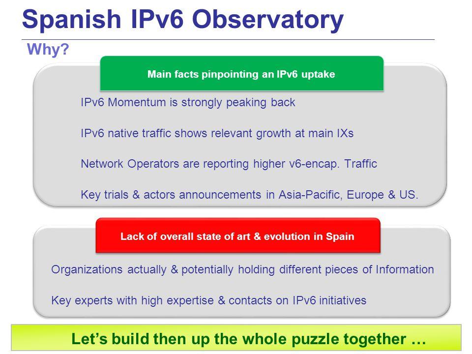 Spanish IPv6 Observatory _____________________________________________________________________________________________________________________________