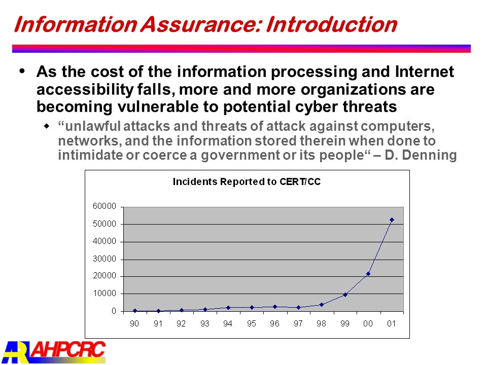 Information Assurance: Introduction  As the cost of the information processing and Internet accessibility falls, more and more organizations are beco