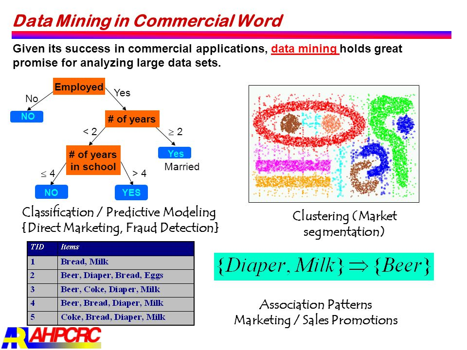 Data Mining in Commercial Word Employed # of years # of years in school YESNO Yes No Yes Married < 2  4 4 > 4 Classification / Predictive Modeling {