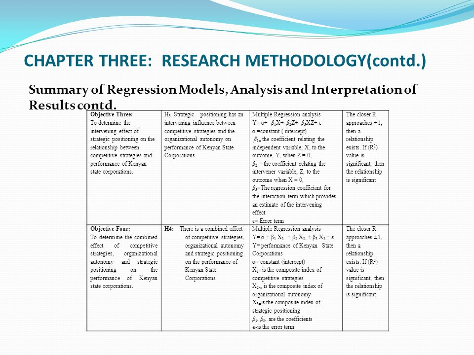 CHAPTER THREE: RESEARCH METHODOLOGY(contd.) Summary of Regression Models, Analysis and Interpretation of Results contd. Objective Three: To determine