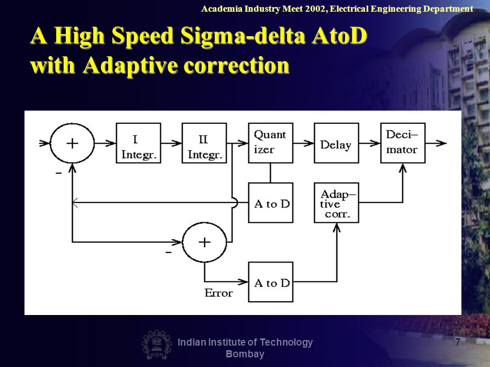 Indian Institute of Technology Bombay 7 A High Speed Sigma-delta AtoD with Adaptive correction Academia Industry Meet 2002, Electrical Engineering Dep