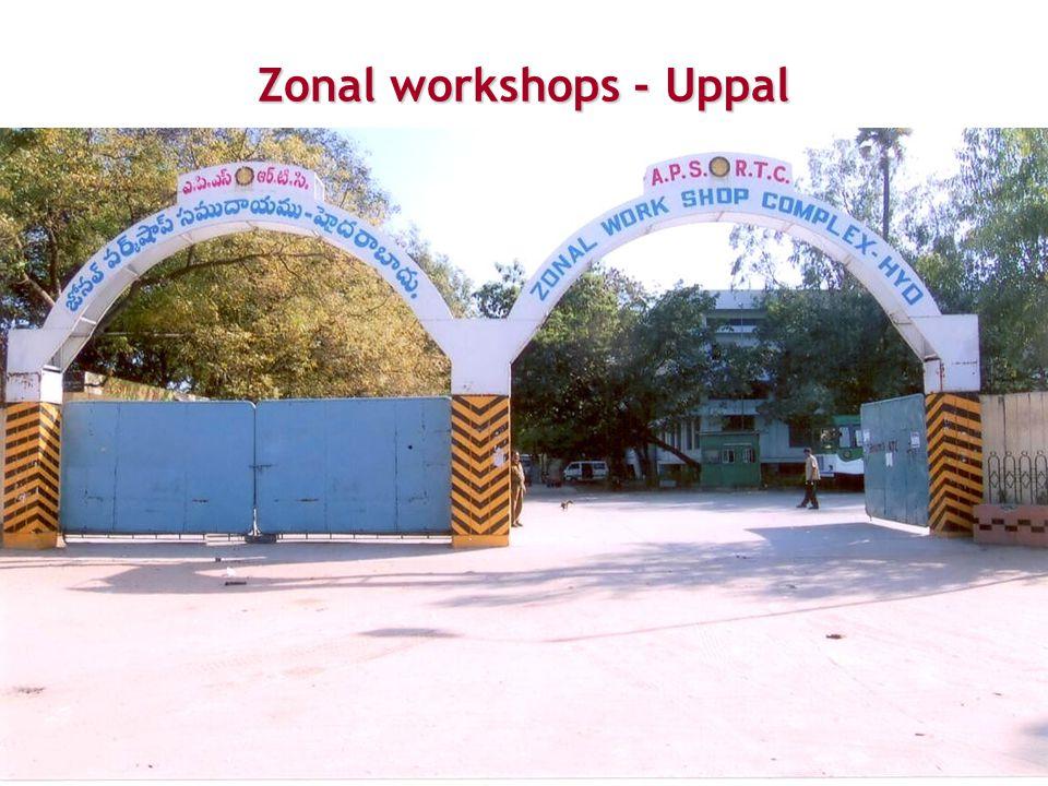 22 Zonal workshops - Uppal