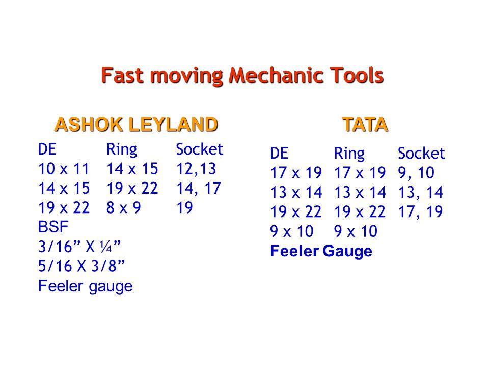 Fast moving Mechanic Tools DERingSocket 10 x 1114 x 1512,13 14 x 1519 x 2214, 17 19 x 228 x 919 BSF 3/16 X ¼ 5/16 X 3/8 Feeler gauge DERingSocket 17 x 19 9, 10 13 x 14 13, 14 19 x 22 17, 19 9 x 10 Feeler Gauge ASHOK LEYLAND TATA