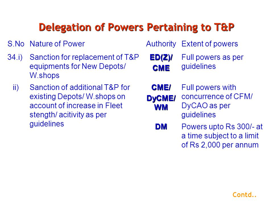 Delegation of Powers Pertaining to T&P S.NoNature of PowerAuthorityExtent of powers 34.i)Sanction for replacement of T&P equipments for New Depots/ W.