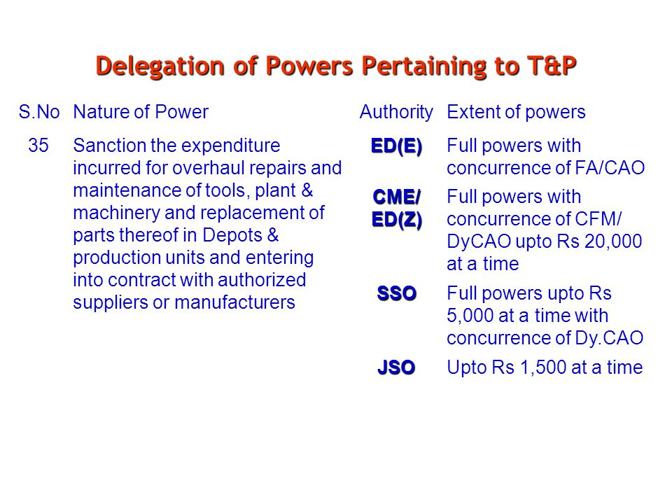 Delegation of Powers Pertaining to T&P S.NoNature of PowerAuthorityExtent of powers 35Sanction the expenditure incurred for overhaul repairs and maint