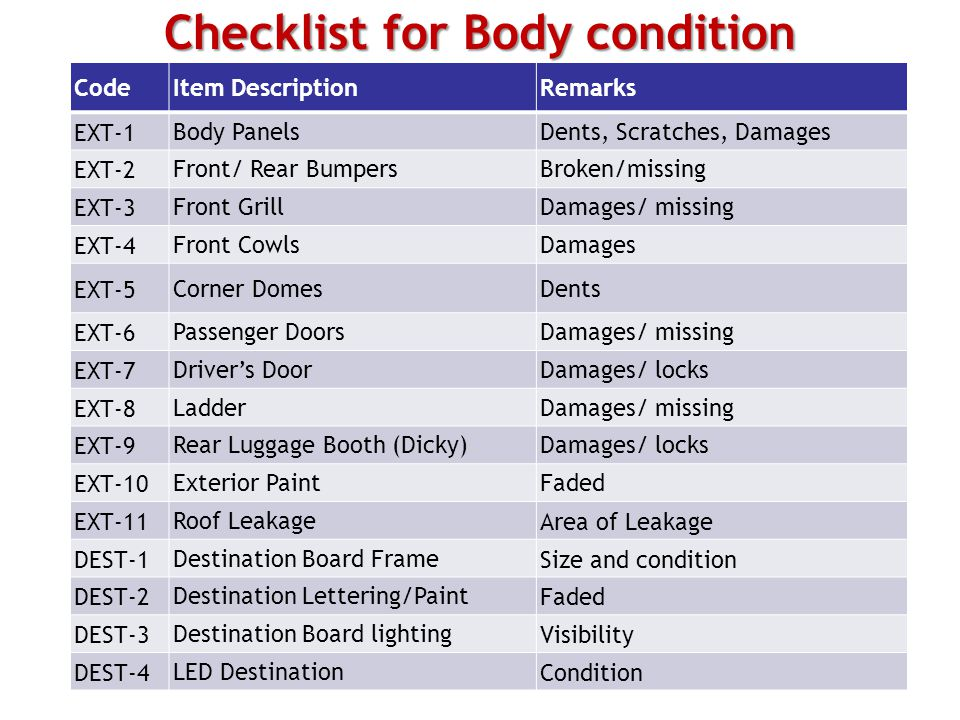 Checklist for Body condition CodeItem DescriptionRemarks EXT-1Body PanelsDents, Scratches, Damages EXT-2Front/ Rear BumpersBroken/missing EXT-3Front G
