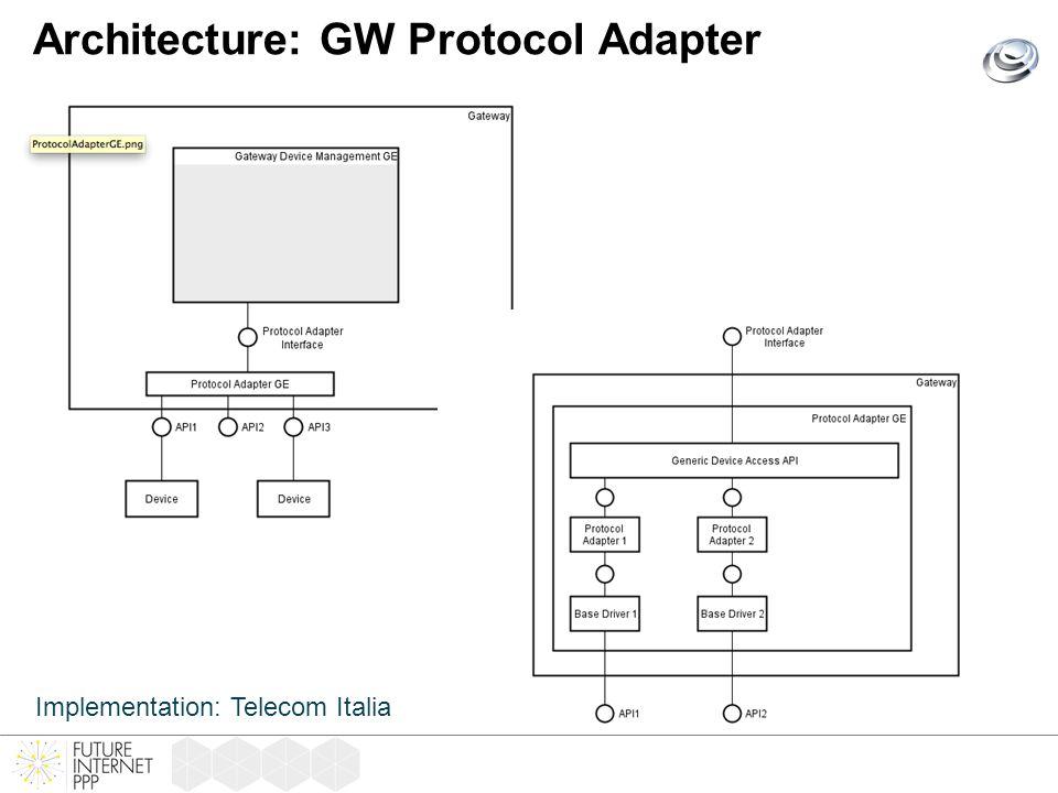 Architecture: GW Protocol Adapter Implementation: Telecom Italia