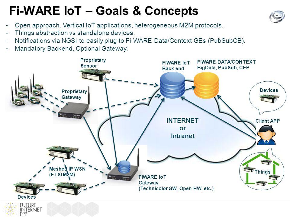 Fi-WARE IoT – Goals & Concepts -Open approach.
