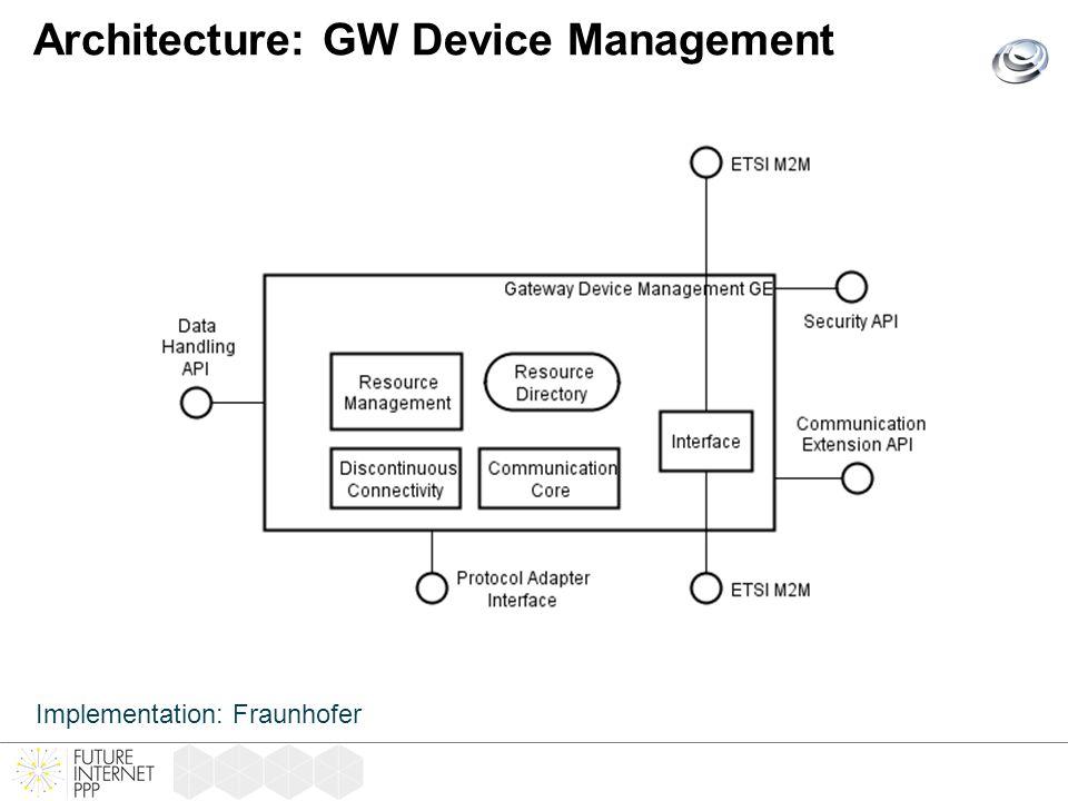 Architecture: GW Device Management Implementation: Fraunhofer