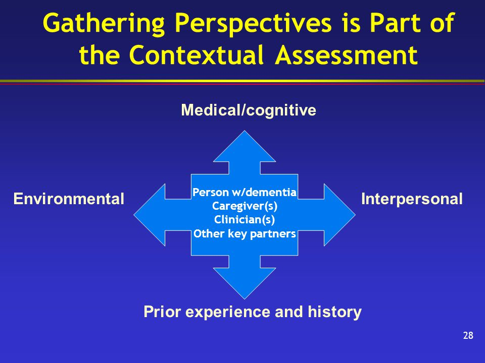 Medical/cognitive Gathering Perspectives is Part of the Contextual Assessment Person w/dementia Caregiver(s) Clinician(s) Other key partners InterpersonalEnvironmental Prior experience and history 28