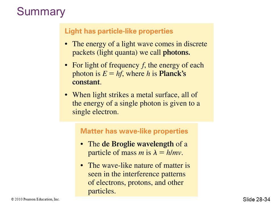 © 2010 Pearson Education, Inc. Summary Slide 28-34