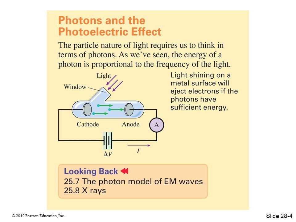 © 2010 Pearson Education, Inc. Slide 28-4
