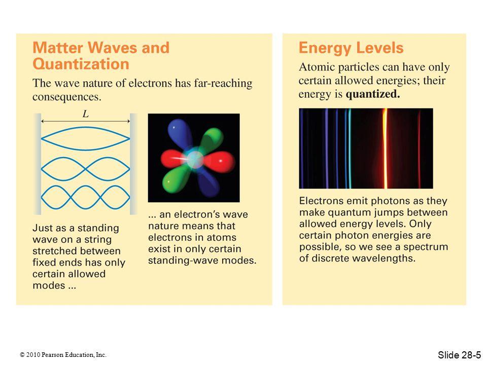 © 2010 Pearson Education, Inc. Slide 28-5
