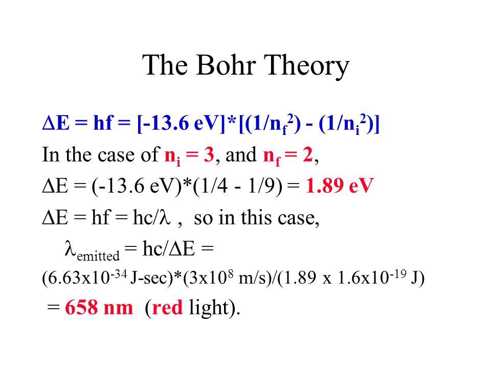 The Bohr Theory  E = hf = [-13.6 eV]*[(1/n f 2 ) - (1/n i 2 )] In the case of n i = 3, and n f = 2,  E = (-13.6 eV)*(1/4 - 1/9) = 1.89 eV  E = hf =