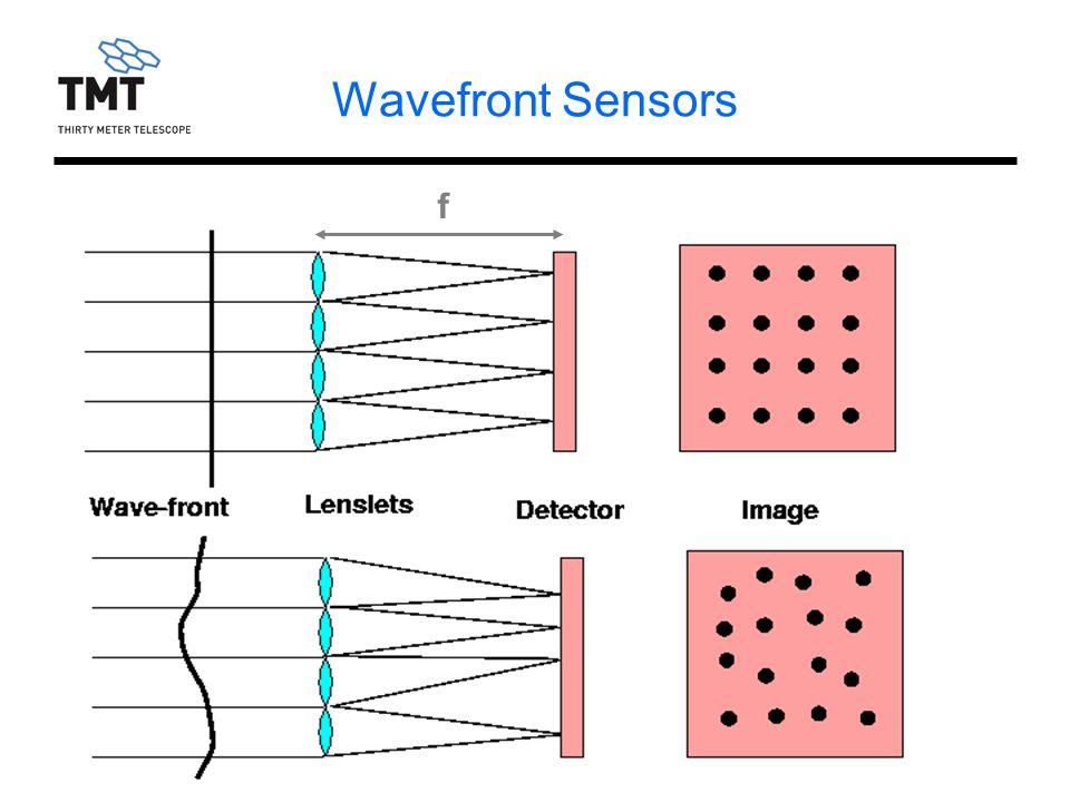 RASC, Victoria, 1/08/06 Wavefront Sensors f