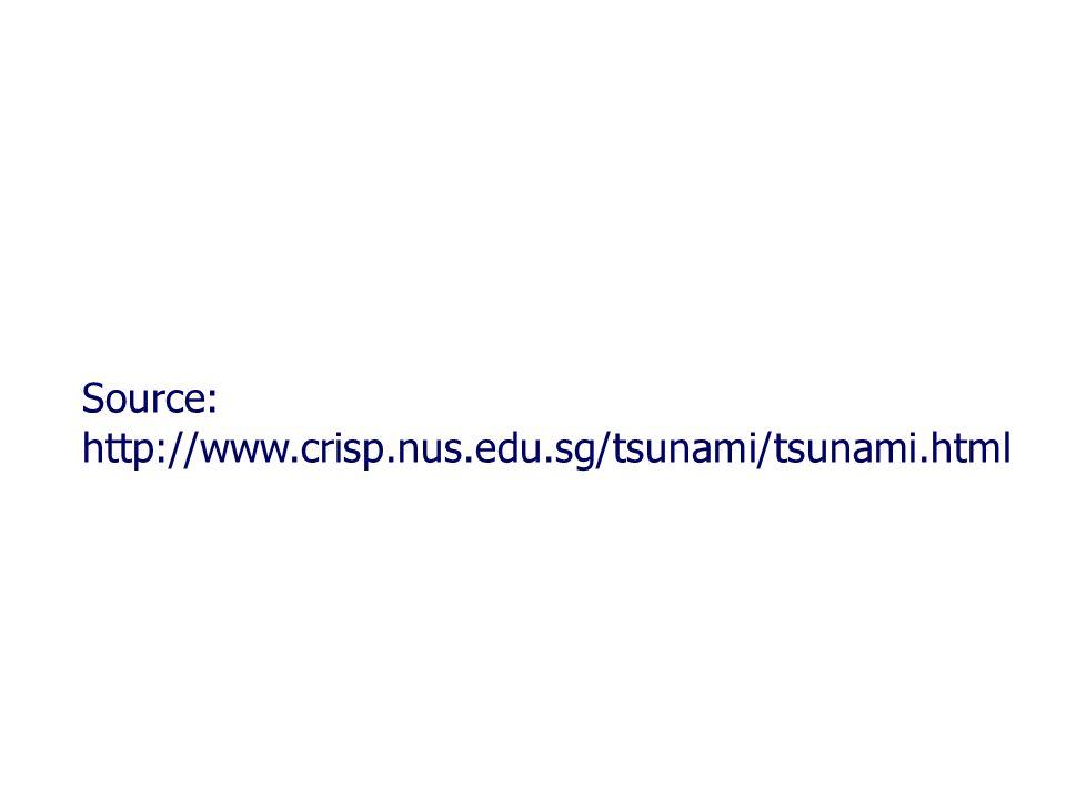 Source: http://www.crisp.nus.edu.sg/tsunami/tsunami.html