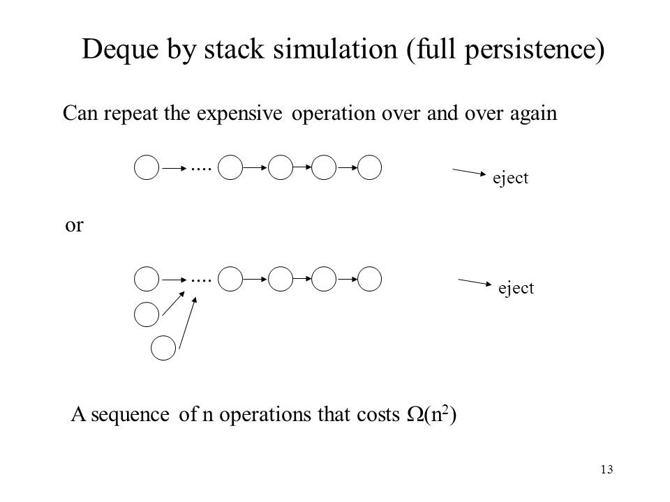 13 Deque by stack simulation (full persistence)....