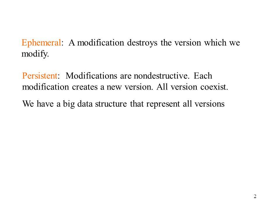 2 Ephemeral: A modification destroys the version which we modify.