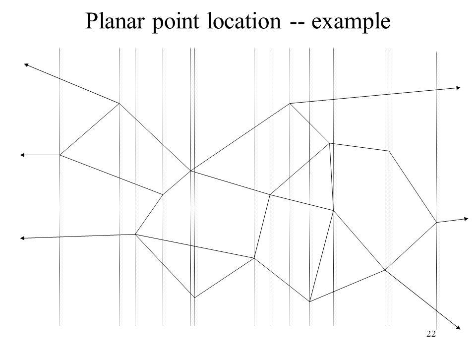22 Planar point location -- example