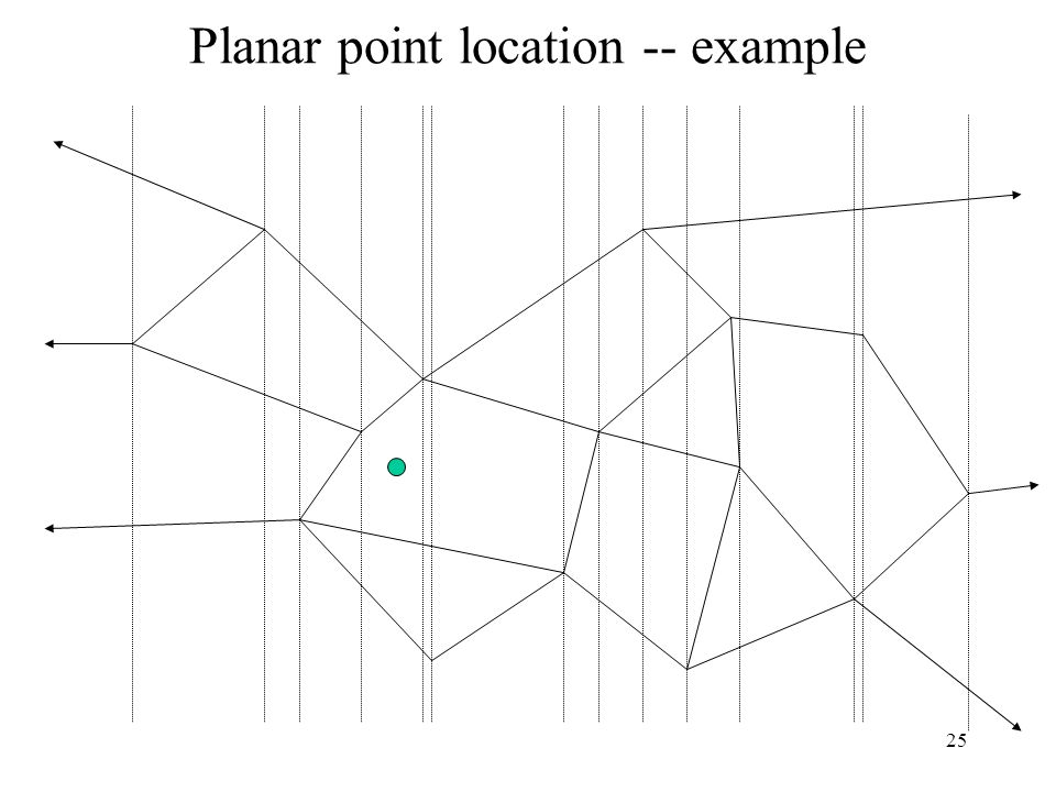 25 Planar point location -- example