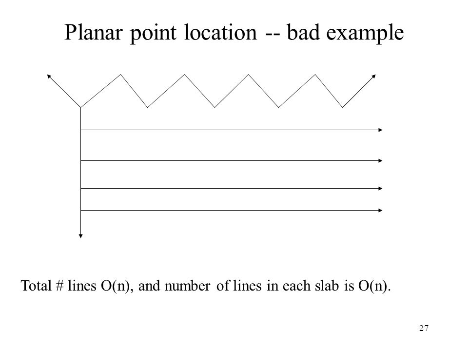 27 Planar point location -- bad example Total # lines O(n), and number of lines in each slab is O(n).